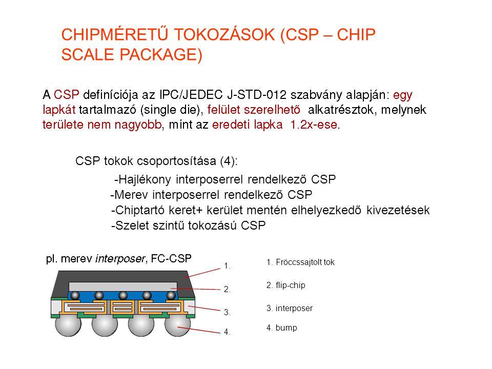 CHIPMÉRETŰ TOKOZÁSOK (CSP – CHIP SCALE PACKAGE) CSP tokok csoportosítása (4): -Hajlékony interposerrel rendelkező CSP -Merev interposerrel rendelkező