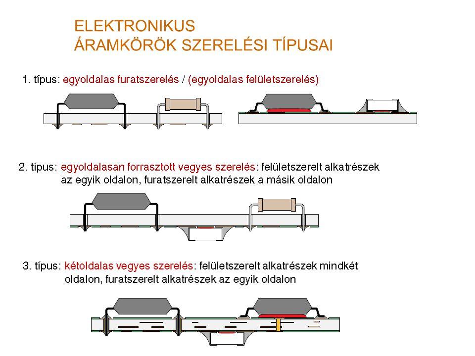 ELEKTRONIKUS ÁRAMKÖRÖK SZERELÉSI TÍPUSAI