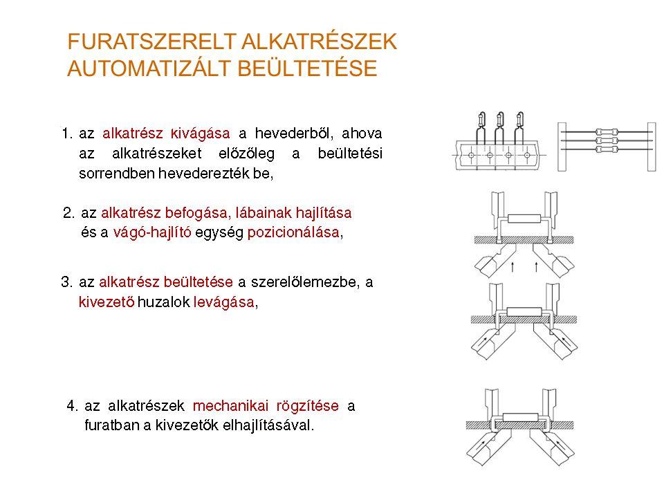 FURATSZERELT AKTÍV ALKATRÉSZEK BEÜLTETÉSE (DIP INSERTION) 1.