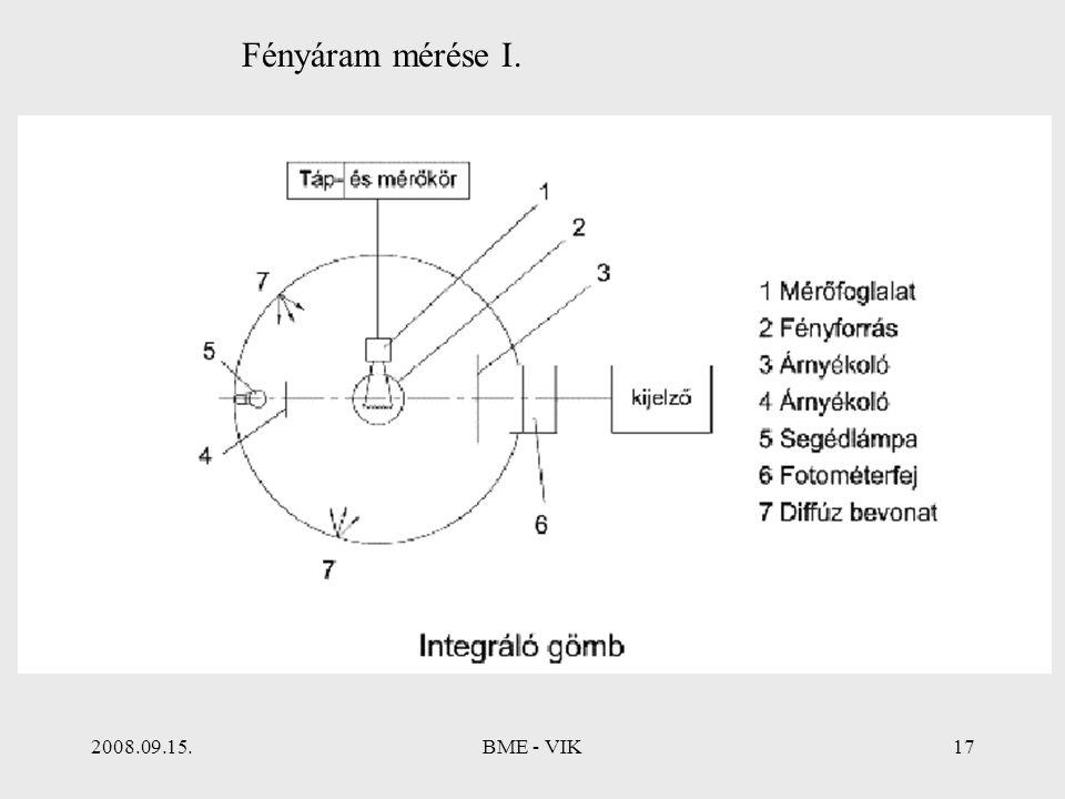 2008.09.15.BME - VIK17 Fényáram mérése I.