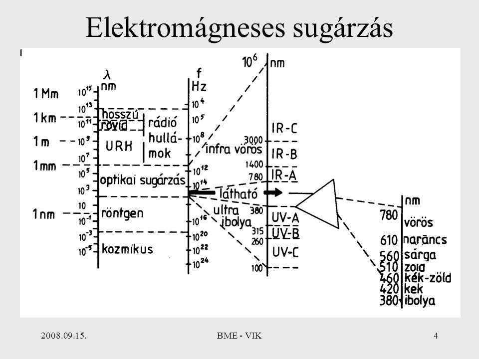 2008.09.15.BME - VIK4 Elektromágneses sugárzás
