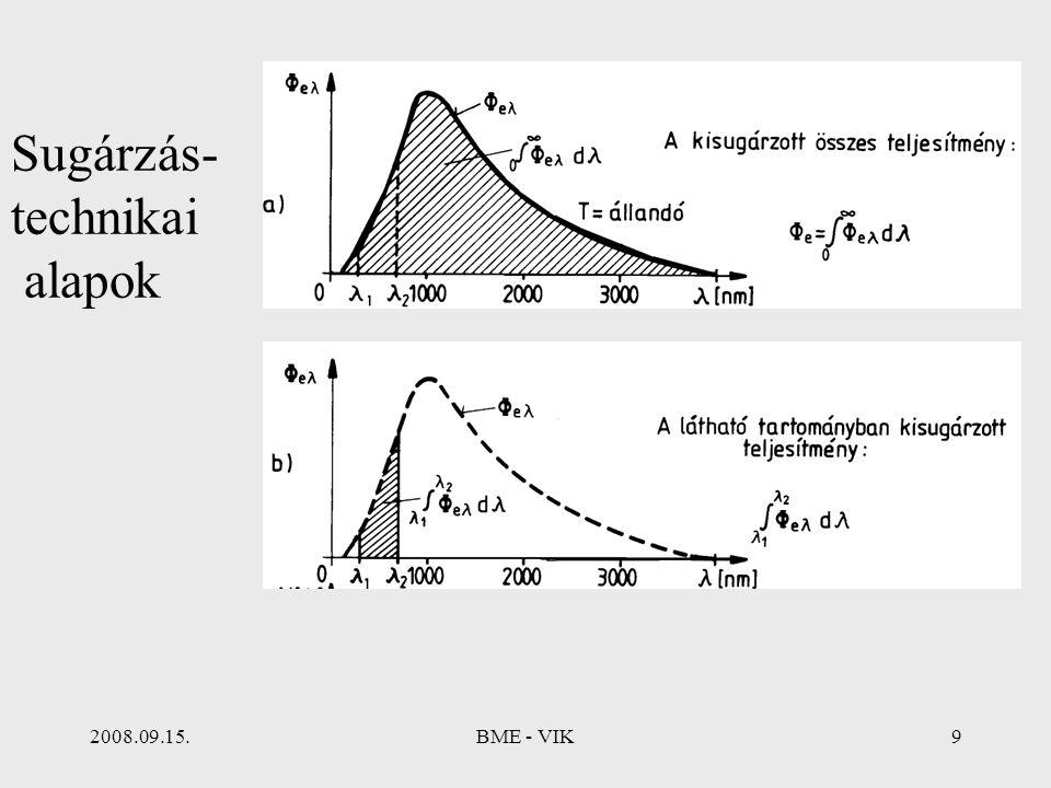 2008.09.15.BME - VIK9 Sugárzás- technikai alapok