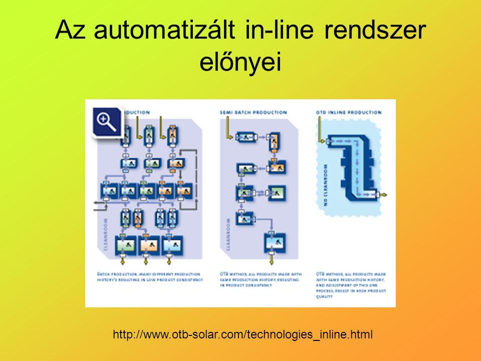 Az automatizált in-line rendszer előnyei http://www.otb-solar.com/technologies_inline.html