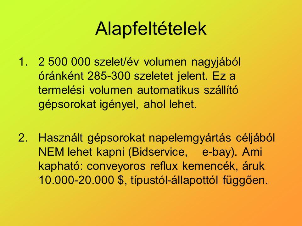 Alapfeltételek 1.2 500 000 szelet/év volumen nagyjából óránként 285-300 szeletet jelent. Ez a termelési volumen automatikus szállító gépsorokat igénye