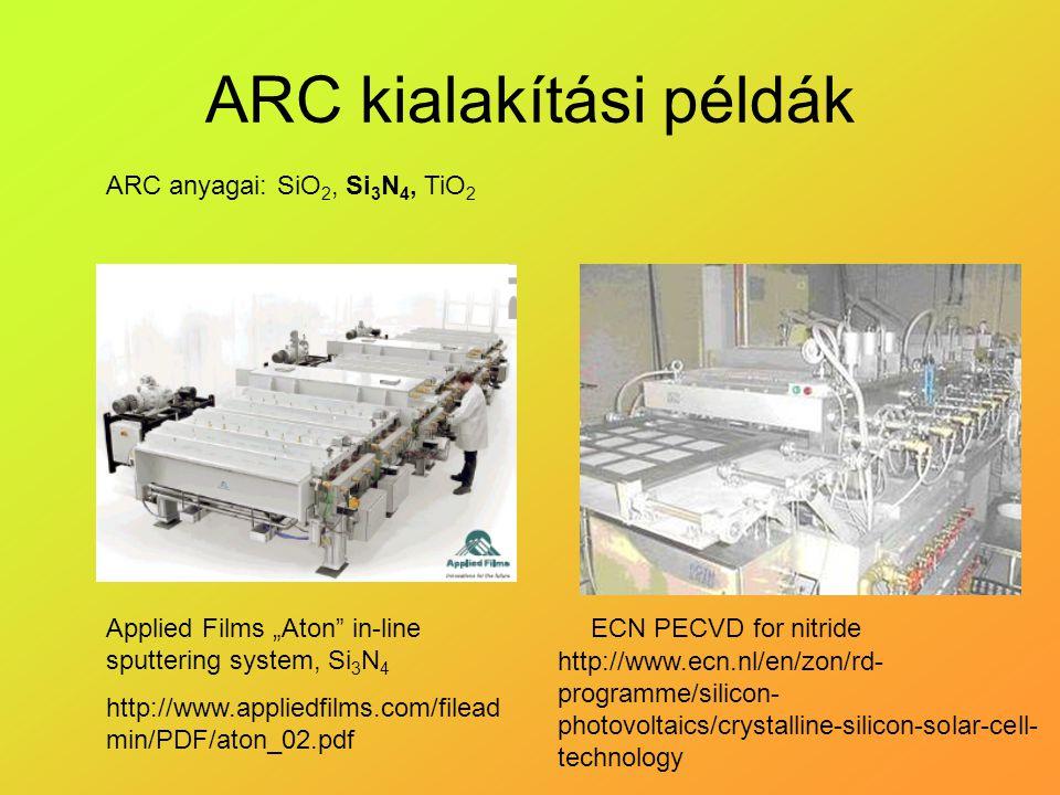 ARC kialakítás http://www.otb-solar.com/products_depx.html