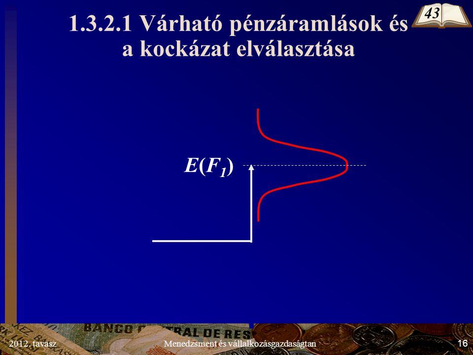 2012. tavasz16Menedzsment és vállalkozásgazdaságtan 1.3.2.1 Várható pénzáramlások és a kockázat elválasztása E(F1)E(F1) 43