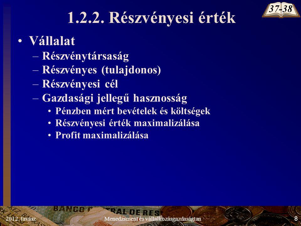 2012. tavasz8Menedzsment és vállalkozásgazdaságtan 1.2.2. Részvényesi érték 37-38 Vállalat –Részvénytársaság –Részvényes (tulajdonos) –Részvényesi cél