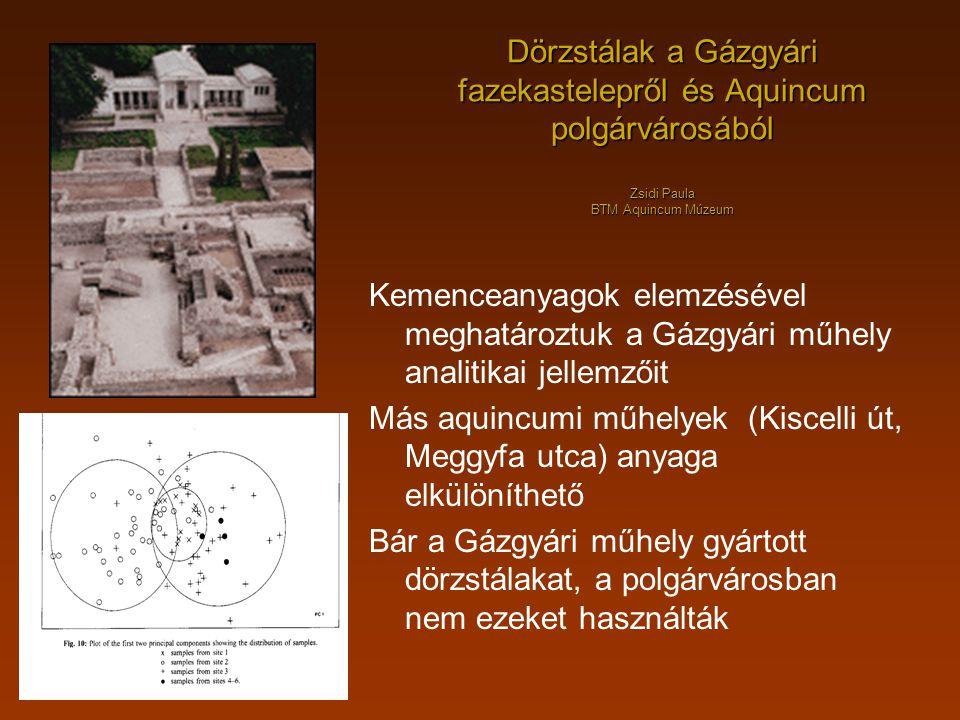 Dörzstálak a Gázgyári fazekastelepről és Aquincum polgárvárosából Zsidi Paula BTM Aquincum Múzeum Kemenceanyagok elemzésével meghatároztuk a Gázgyári