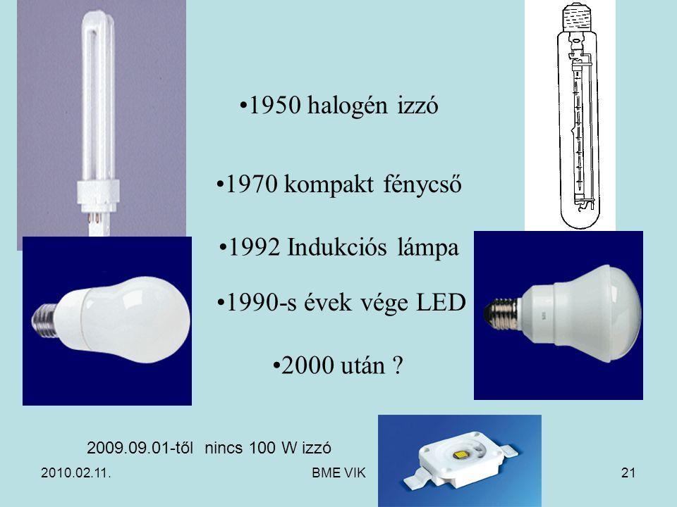 2010.02.11.BME VIK21 1950 halogén izzó 1970 kompakt fénycső 1992 Indukciós lámpa 2000 után ? 1990-s évek vége LED 2009.09.01-től nincs 100 W izzó