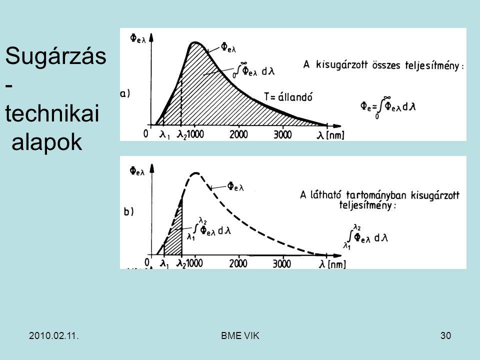 2010.02.11.BME VIK30 Sugárzás - technikai alapok