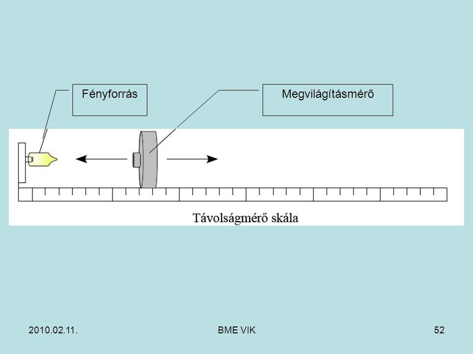 2010.02.11.BME VIK52 FényforrásMegvilágításmérő
