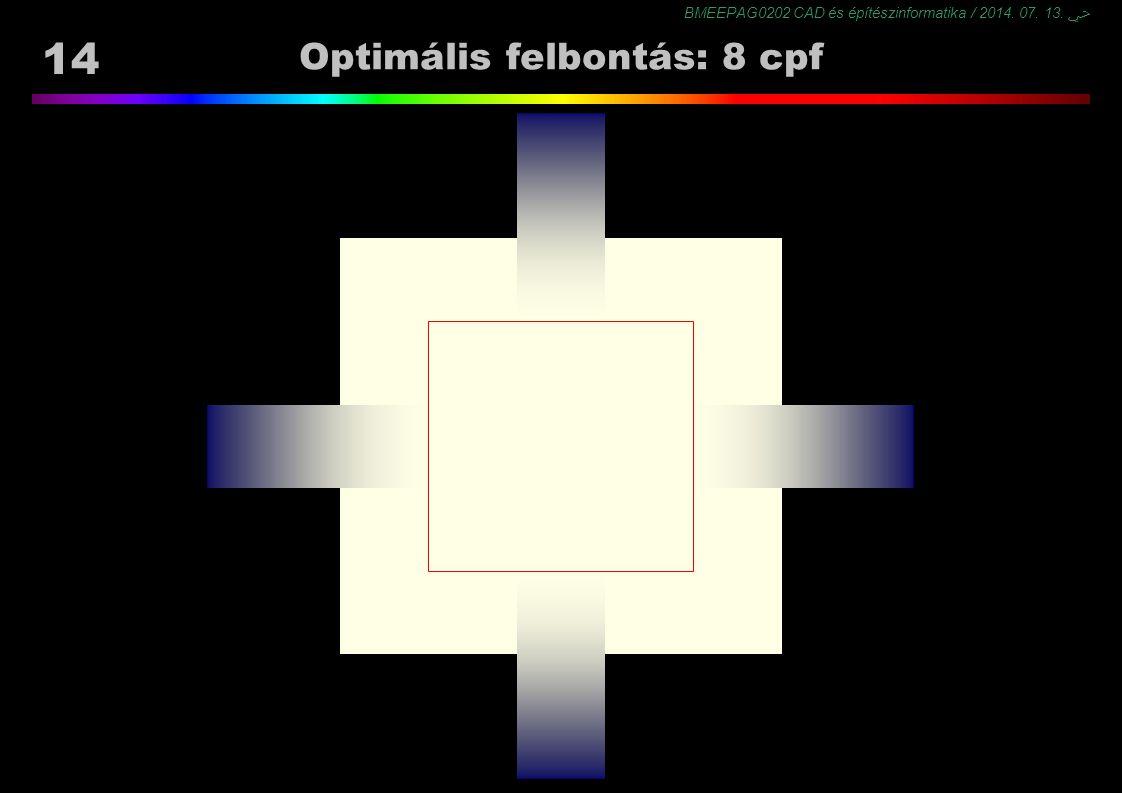BMEEPAG0202 CAD és építészinformatika / 2014. 07. 13. ﴀ 14 Optimális felbontás: 8 cpf