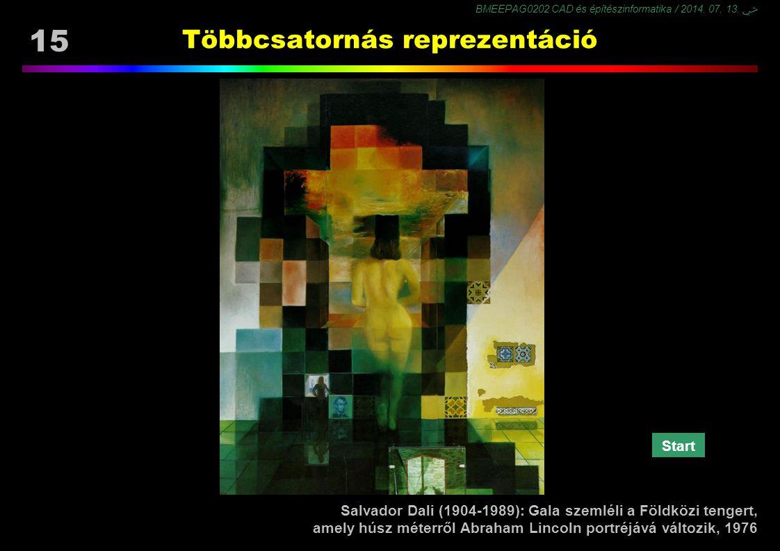 BMEEPAG0202 CAD és építészinformatika / 2014. 07. 13. ﴀ 15 Többcsatornás reprezentáció Salvador Dali (1904-1989): Gala szemléli a Földközi tengert, am