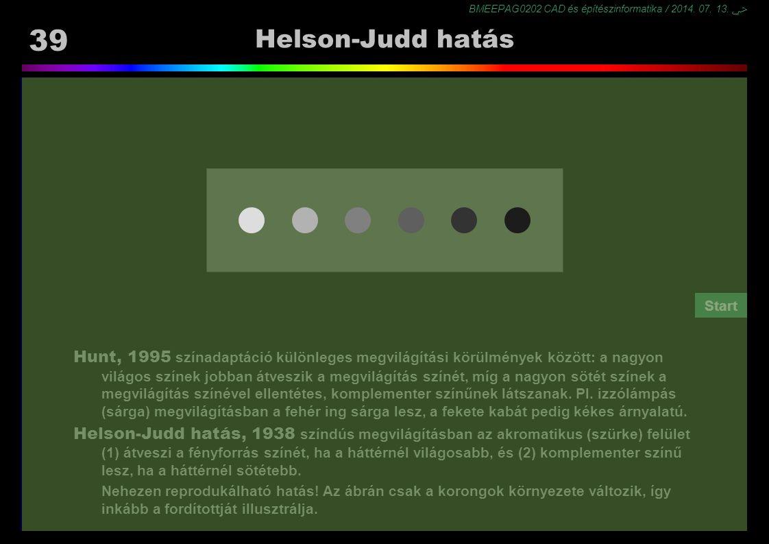 BMEEPAG0202 CAD és építészinformatika / 2014. 07. 13. ﴀ 39 Start Helson-Judd hatás Hunt, 1995 színadaptáció különleges megvilágítási körülmények közöt