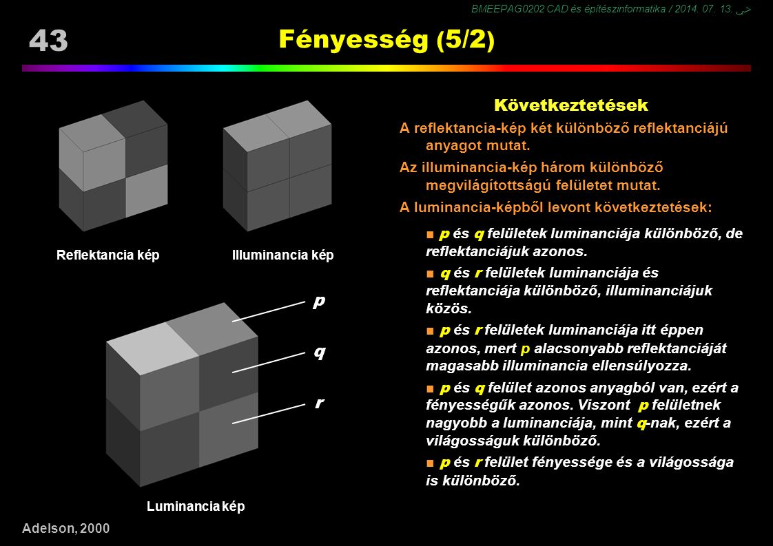 BMEEPAG0202 CAD és építészinformatika / 2014. 07. 13. ﴀ 43 Fényesség ( 5/2 ) p q r Illuminancia képReflektancia kép Luminancia kép Adelson, 2000 Követ