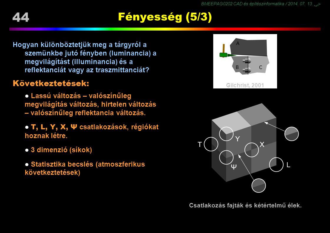 BMEEPAG0202 CAD és építészinformatika / 2014. 07. 13. ﴀ 44 Fényesség ( 5/3 ) Hogyan különböztetjük meg a tárgyról a szemünkbe jutó fényben (luminancia