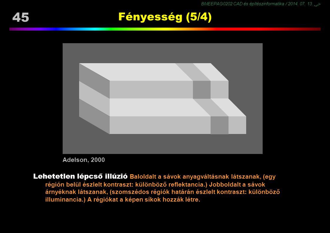 BMEEPAG0202 CAD és építészinformatika / 2014. 07. 13. ﴀ 45 Fényesség (5/4) Lehetetlen lépcső illúzió Baloldalt a sávok anyagváltásnak látszanak, (egy