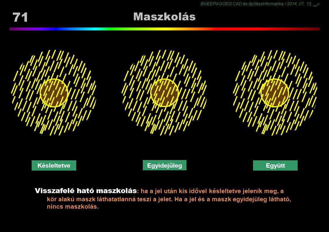 BMEEPAG0202 CAD és építészinformatika / 2014. 07. 13. ﴀ 71 Maszkolás Visszafelé ható maszkolás : ha a jel után kis idővel késleltetve jelenik meg, a k