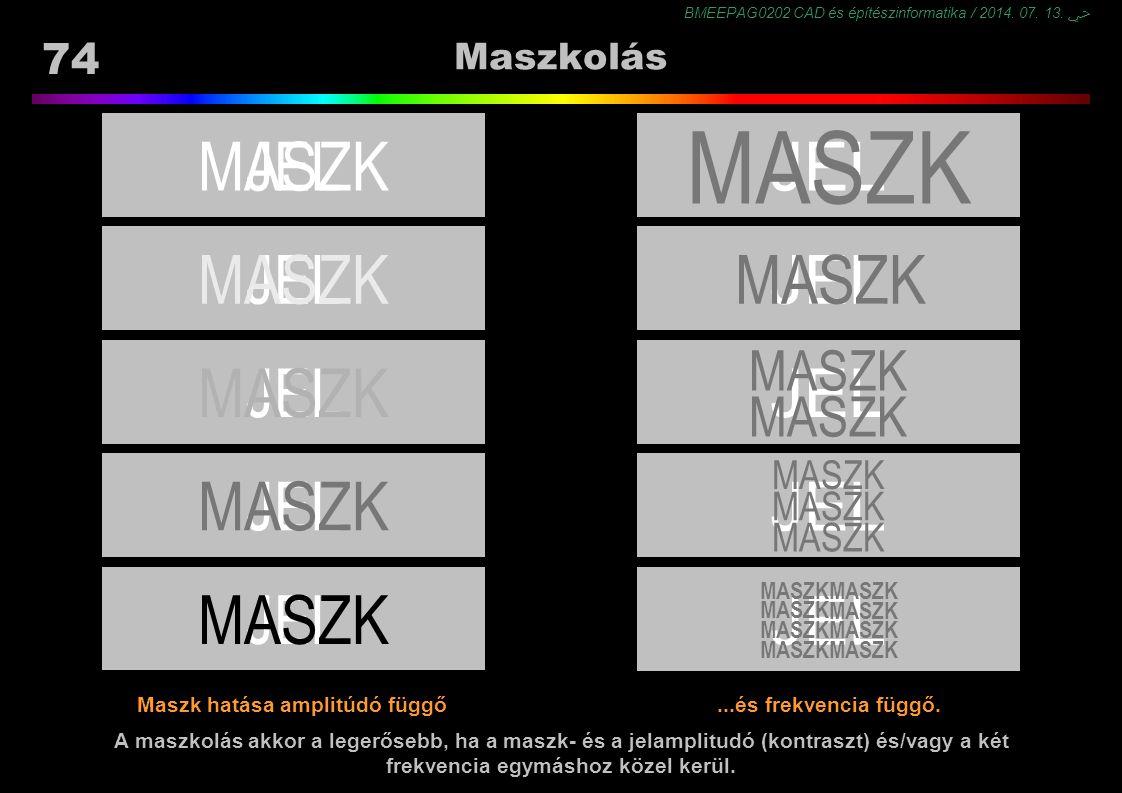 BMEEPAG0202 CAD és építészinformatika / 2014. 07. 13. ﴀ 74 Maszkolás Maszk hatása amplitúdó függő...és frekvencia függő. JELMASZK JELMASZK JELMASZK JE