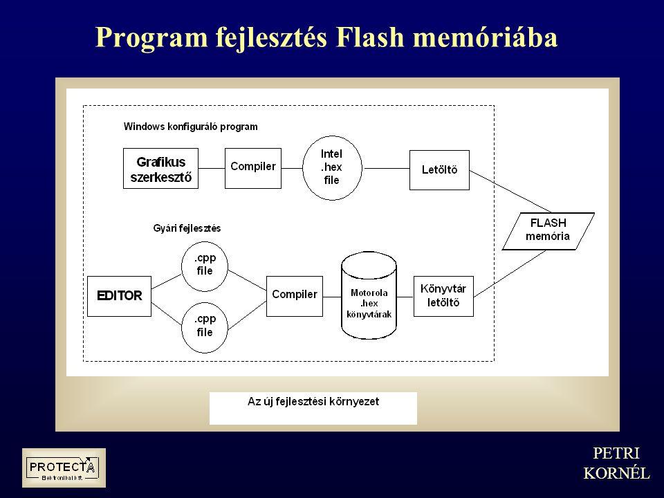 Program fejlesztés Flash memóriába PETRI KORNÉL