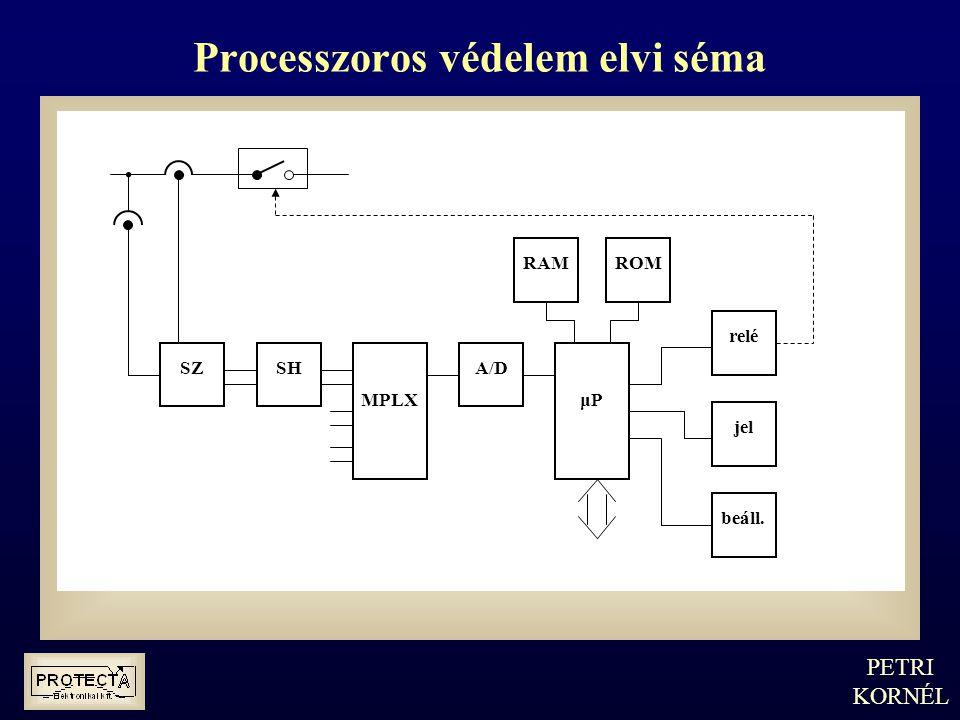Processzoros védelem elvi séma PETRI KORNÉL relé jel beáll. A/D μPMPLX SHSZ ROMRAM