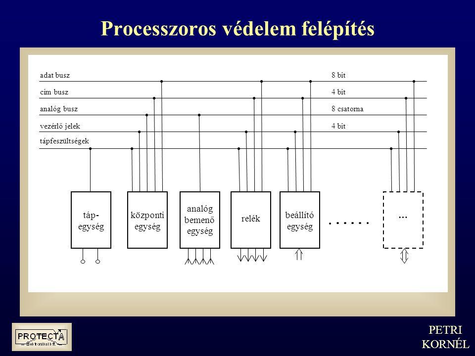 Processzoros védelem felépítés PETRI KORNÉL táp- egység központi egység analóg bemenő egység relék beállító egység … adat busz cím busz analóg busz ve