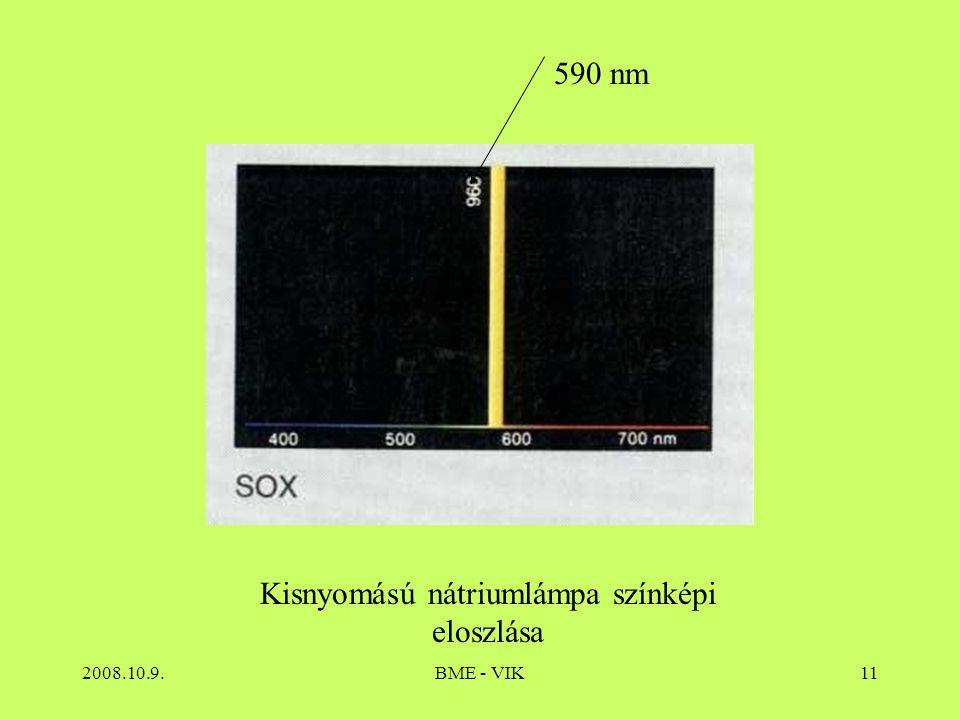 2008.10.9.BME - VIK11 590 nm Kisnyomású nátriumlámpa színképi eloszlása