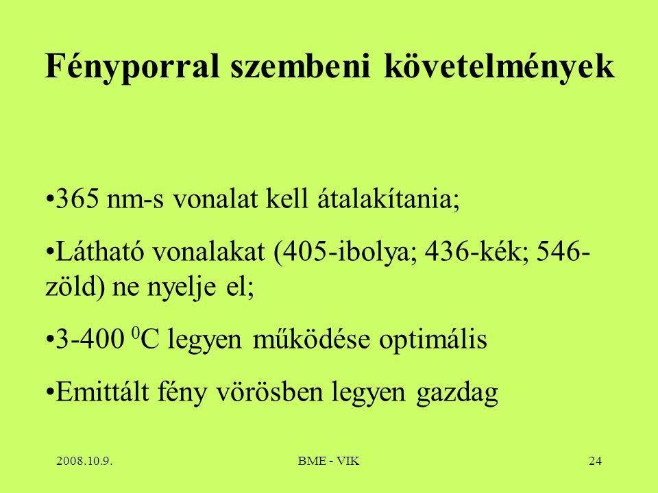 2008.10.9.BME - VIK24 Fényporral szembeni követelmények 365 nm-s vonalat kell átalakítania; Látható vonalakat (405-ibolya; 436-kék; 546- zöld) ne nyel
