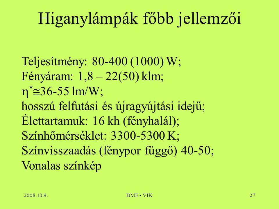 2008.10.9.BME - VIK27 Higanylámpák főbb jellemzői Teljesítmény: 80-400 (1000) W; Fényáram: 1,8 – 22(50) klm;  *  36-55 lm/W; hosszú felfutási és újr