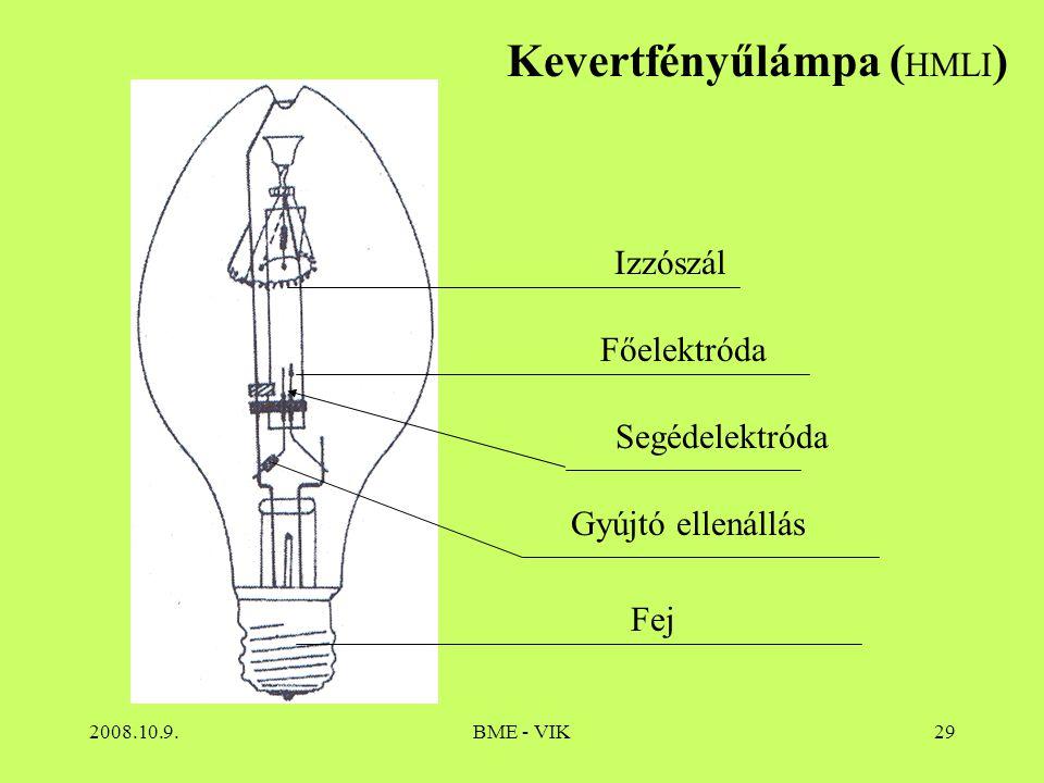 2008.10.9.BME - VIK29 Kevertfényűlámpa ( HMLI ) Izzószál Főelektróda Segédelektróda Gyújtó ellenállás Fej