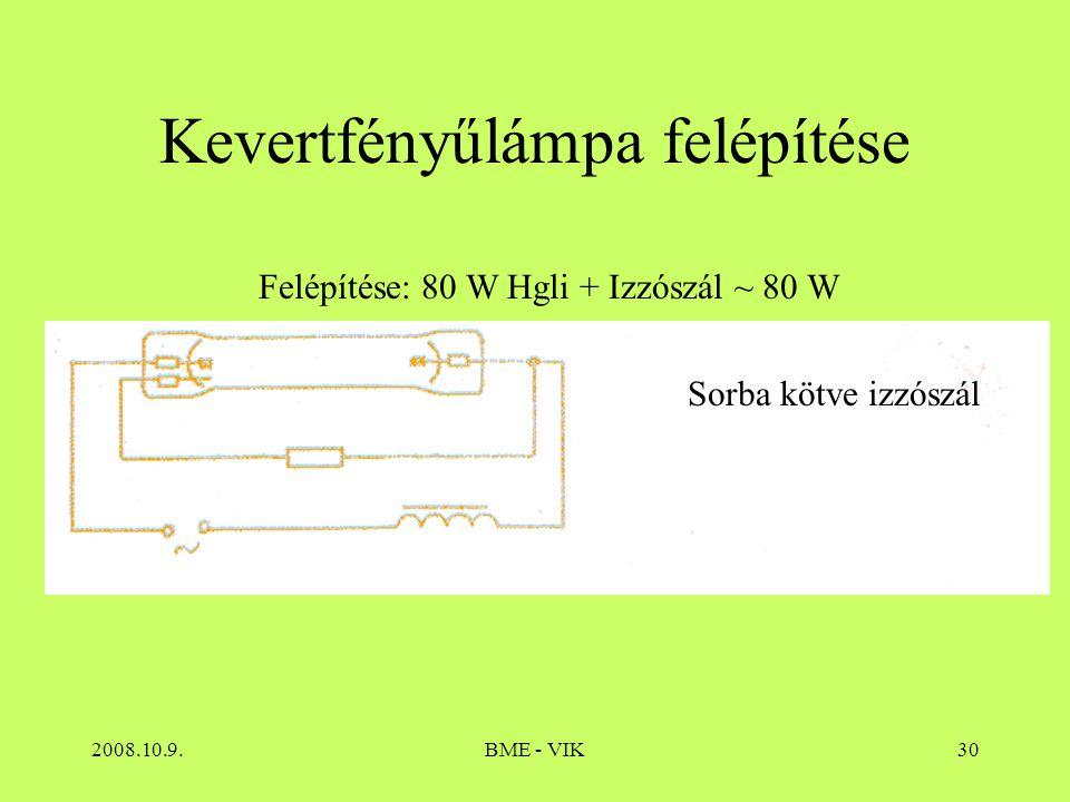 2008.10.9.BME - VIK30 Kevertfényűlámpa felépítése Felépítése: 80 W Hgli + Izzószál ~ 80 W Sorba kötve izzószál