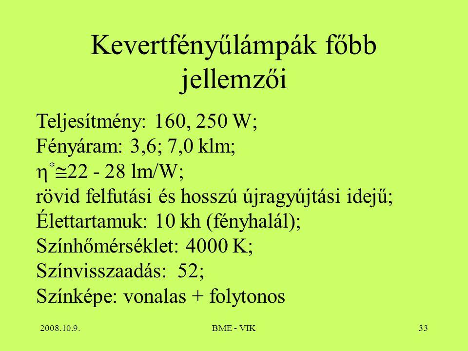 2008.10.9.BME - VIK33 Kevertfényűlámpák főbb jellemzői Teljesítmény: 160, 250 W; Fényáram: 3,6; 7,0 klm;  *  22 - 28 lm/W; rövid felfutási és hosszú