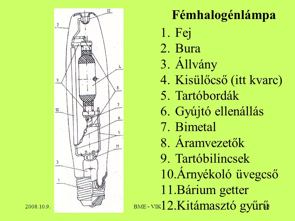 2008.10.9.BME - VIK45 Fémhalogénlámpa 1.Fej 2.Bura 3.Állvány 4.Kisülőcső (itt kvarc) 5.Tartóbordák 6.Gyújtó ellenállás 7.Bimetal 8.Áramvezetők 9.Tartó