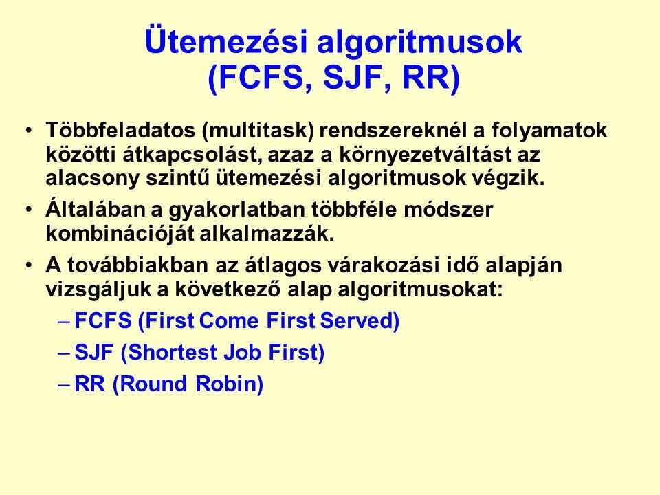 Ütemezési algoritmusok (FCFS, SJF, RR) Többfeladatos (multitask) rendszereknél a folyamatok közötti átkapcsolást, azaz a környezetváltást az alacsony