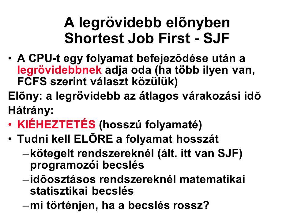 A legrövidebb elõnyben Shortest Job First - SJF A CPU-t egy folyamat befejezõdése után a legrövidebbnek adja oda (ha több ilyen van, FCFS szerint vála