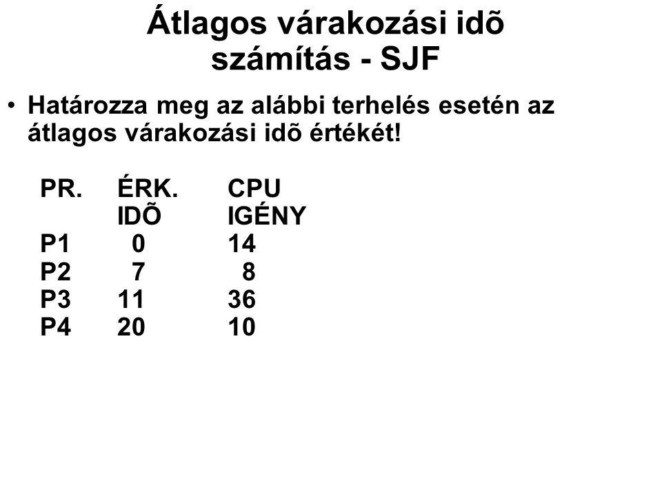 Átlagos várakozási idõ számítás - SJF Határozza meg az alábbi terhelés esetén az átlagos várakozási idõ értékét! PR.ÉRK.CPU IDÕIGÉNY P1 014 P2 7 8 P31