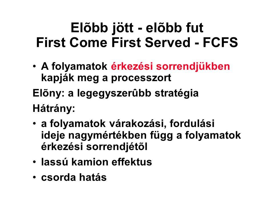 Elõbb jött - elõbb fut First Come First Served - FCFS A folyamatok érkezési sorrendjükben kapják meg a processzort Elõny: a legegyszerûbb stratégia Há