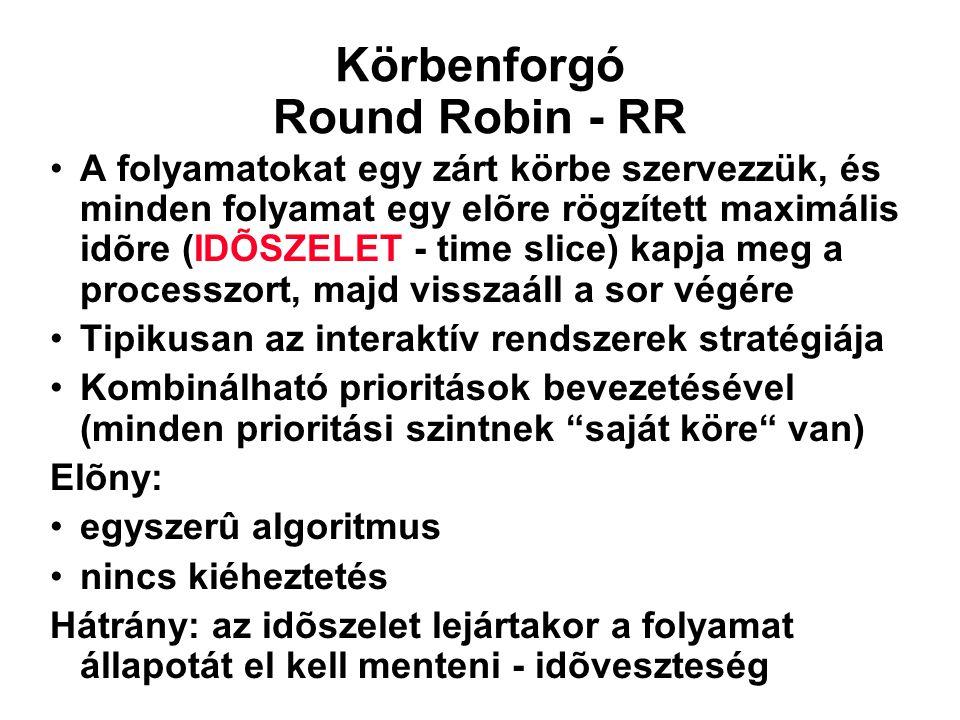 Körbenforgó Round Robin - RR A folyamatokat egy zárt körbe szervezzük, és minden folyamat egy elõre rögzített maximális idõre (IDÕSZELET - time slice)