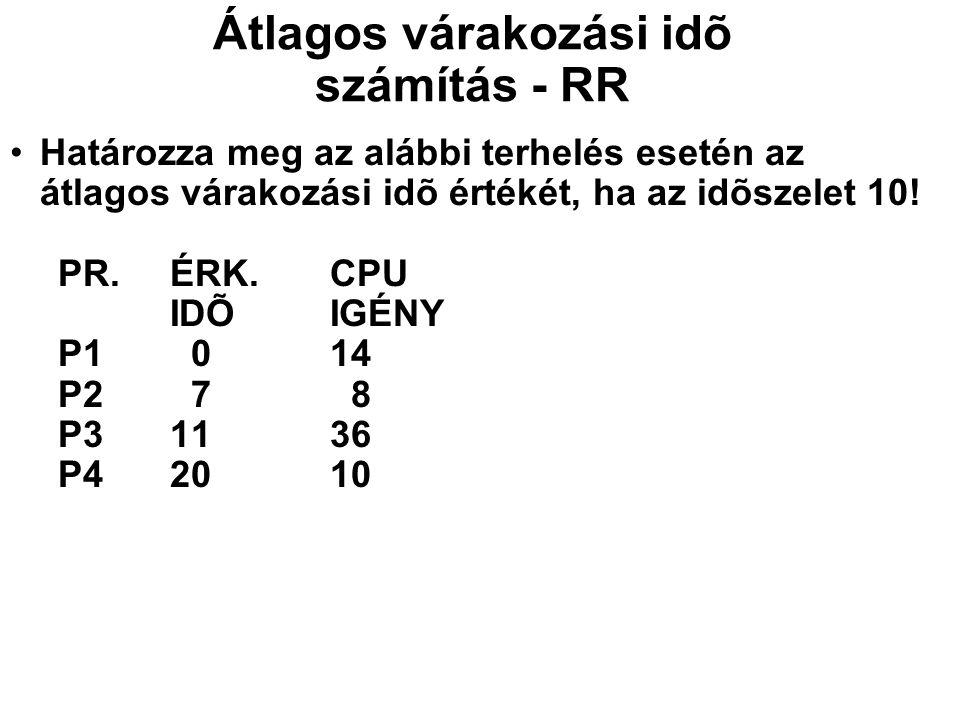 Határozza meg az alábbi terhelés esetén az átlagos várakozási idõ értékét, ha az idõszelet 10! PR.ÉRK.CPU IDÕIGÉNY P1 014 P2 7 8 P31136 P42010 Átlagos