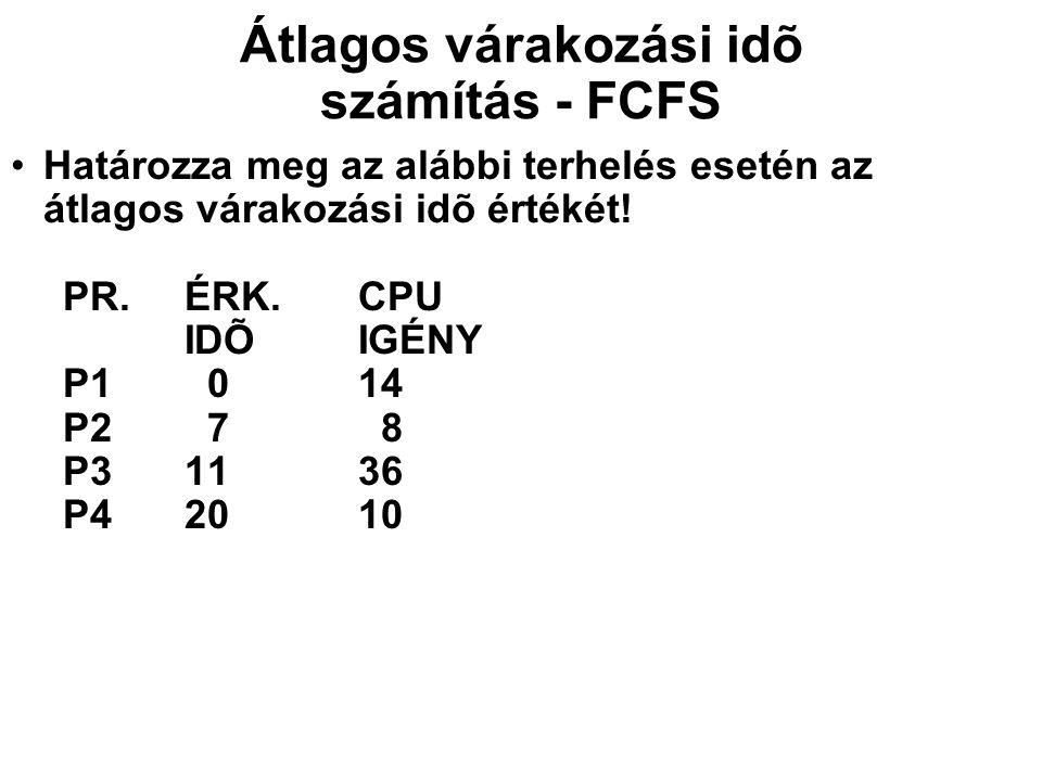 Átlagos várakozási idõ számítás - FCFS Határozza meg az alábbi terhelés esetén az átlagos várakozási idõ értékét! PR.ÉRK.CPU IDÕIGÉNY P1 014 P2 7 8 P3