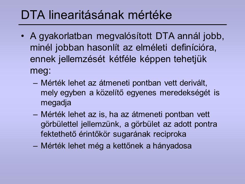 DTA linearitásának mértéke A gyakorlatban megvalósított DTA annál jobb, minél jobban hasonlít az elméleti definícióra, ennek jellemzését kétféle képpe