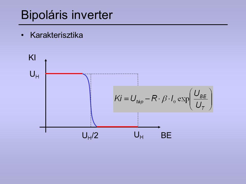 Bipoláris inverter Karakterisztika KI BEU H /2 UHUH UHUH