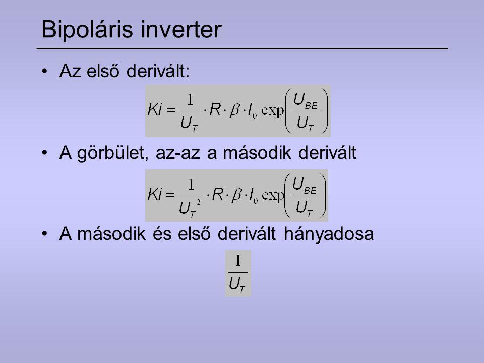 Bipoláris inverter Az első derivált: A görbület, az-az a második derivált A második és első derivált hányadosa