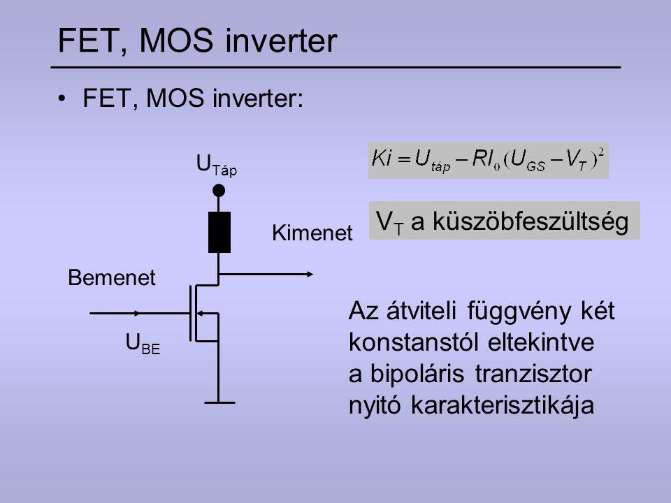 Bemenet Kimenet U Táp FET, MOS inverter FET, MOS inverter: Az átviteli függvény két konstanstól eltekintve a bipoláris tranzisztor nyitó karakterisztikája U BE V T a küszöbfeszültség