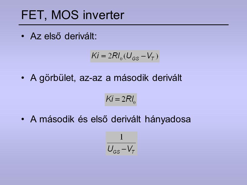 FET, MOS inverter Az első derivált: A görbület, az-az a második derivált A második és első derivált hányadosa