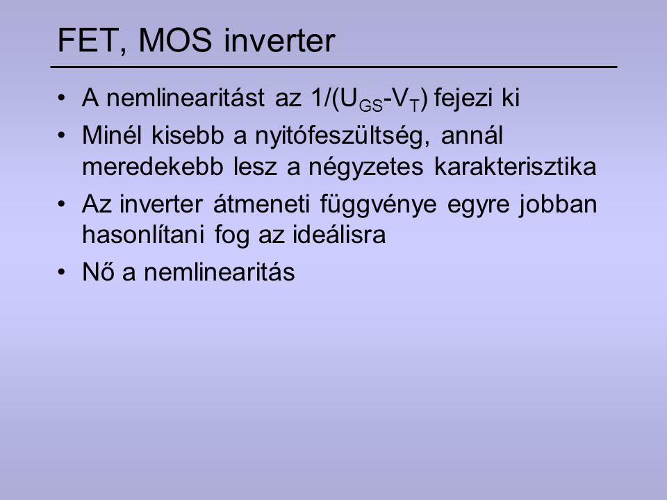 FET, MOS inverter A nemlinearitást az 1/(U GS -V T ) fejezi ki Minél kisebb a nyitófeszültség, annál meredekebb lesz a négyzetes karakterisztika Az in