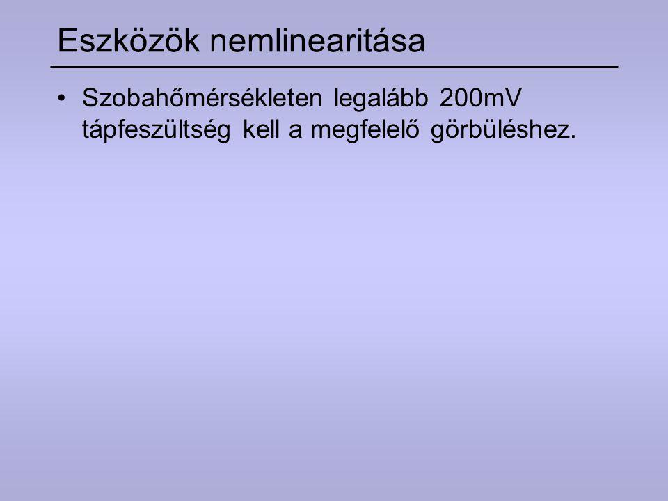 Szobahőmérsékleten legalább 200mV tápfeszültség kell a megfelelő görbüléshez.