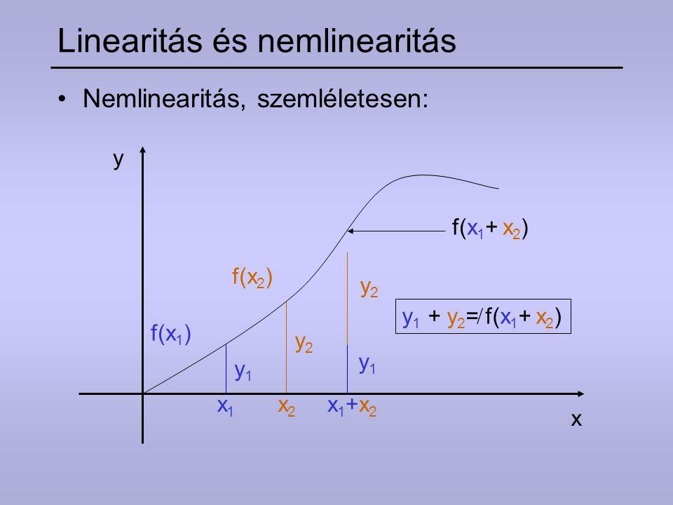 Linearitás és nemlinearitás Nemlinearitás, szemléletesen: y x1x1 x2x2 x f(x 1 ) f(x 2 ) y1y1 y2y2 x1+x2x1+x2 f(x 1 + x 2 ) y2y2 y1y1 y 1 + y 2 = f(x 1