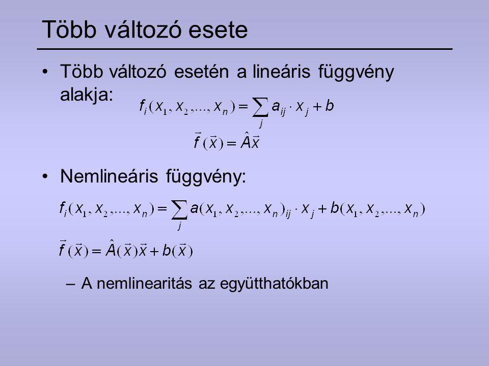 Több változó esete Több változó esetén a lineáris függvény alakja: Nemlineáris függvény: –A nemlinearitás az együtthatókban