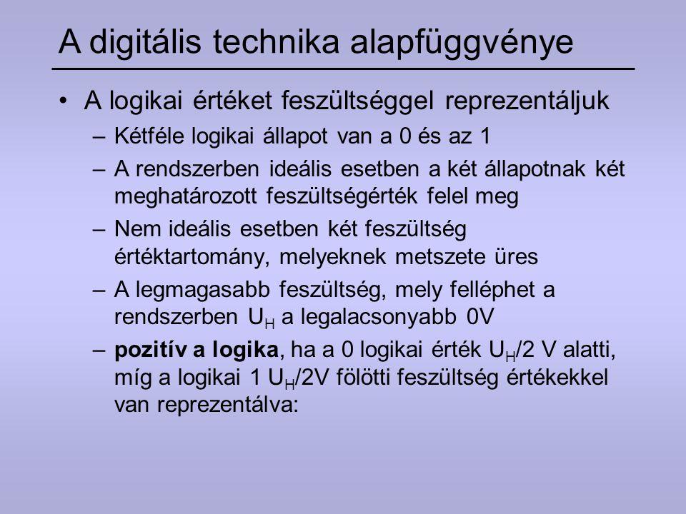 A digitális technika alapfüggvénye A logikai értéket feszültséggel reprezentáljuk –Kétféle logikai állapot van a 0 és az 1 –A rendszerben ideális esetben a két állapotnak két meghatározott feszültségérték felel meg –Nem ideális esetben két feszültség értéktartomány, melyeknek metszete üres –A legmagasabb feszültség, mely felléphet a rendszerben U H a legalacsonyabb 0V –pozitív a logika, ha a 0 logikai érték U H /2 V alatti, míg a logikai 1 U H /2V fölötti feszültség értékekkel van reprezentálva:
